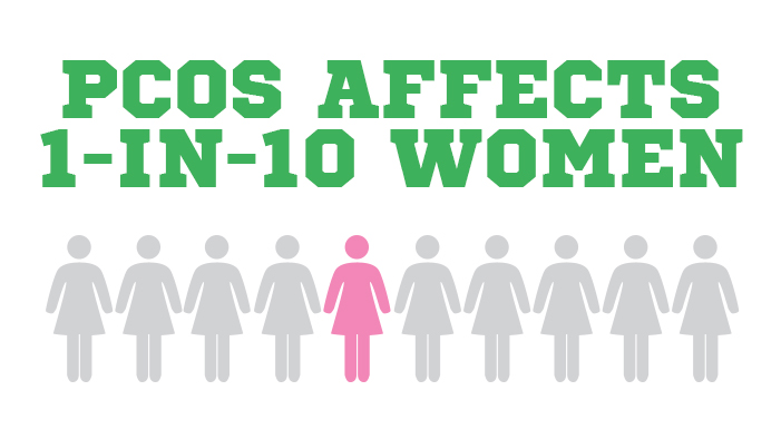 1587539448what-is-pcos-1.jpg